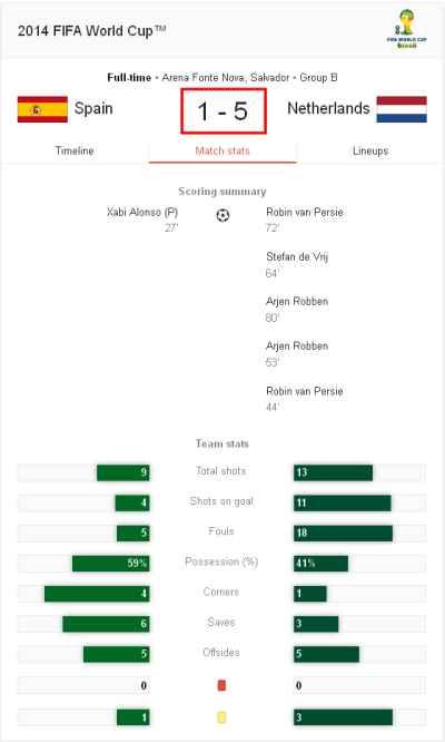 دانلود بازی اسپانیا - هلند در جام جهانی 2014 | WwW.BestBaz.IR